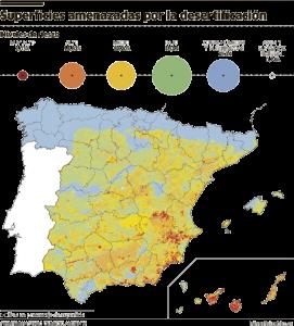 desertificación España